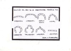 A-5 por la arquitectura