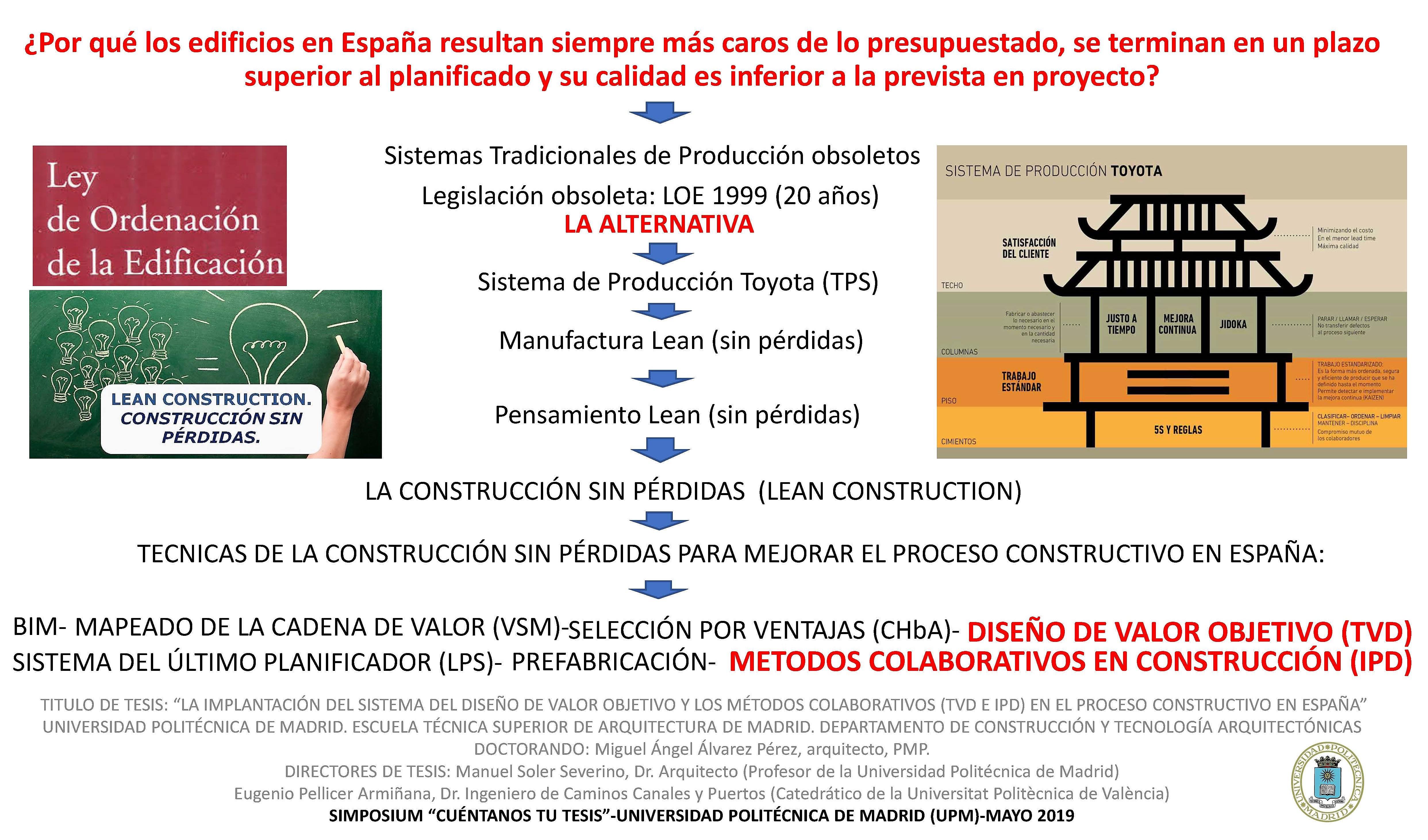 PRESENTACION SIMPOSIUM 2019 1 Diapositiva